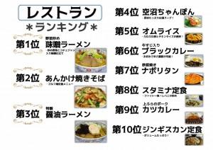 レストランランキング(5月) (1280x905)