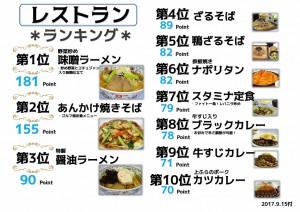 レストランランキング-0915 (1024x724)