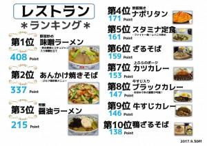 レストランランキング-0930 (1024x724)