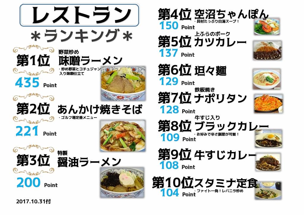 ◆レストランランキング10/31付